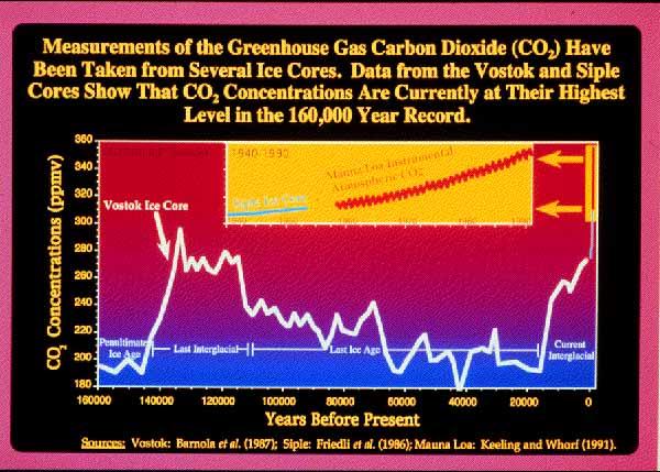 arány szén-dioxid-meghatározás randevú gzhel porcelán